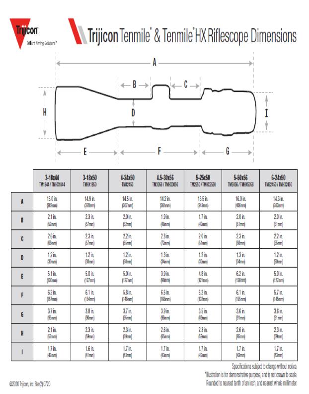 Download Tenmile HX Riflescope Dimension Chart