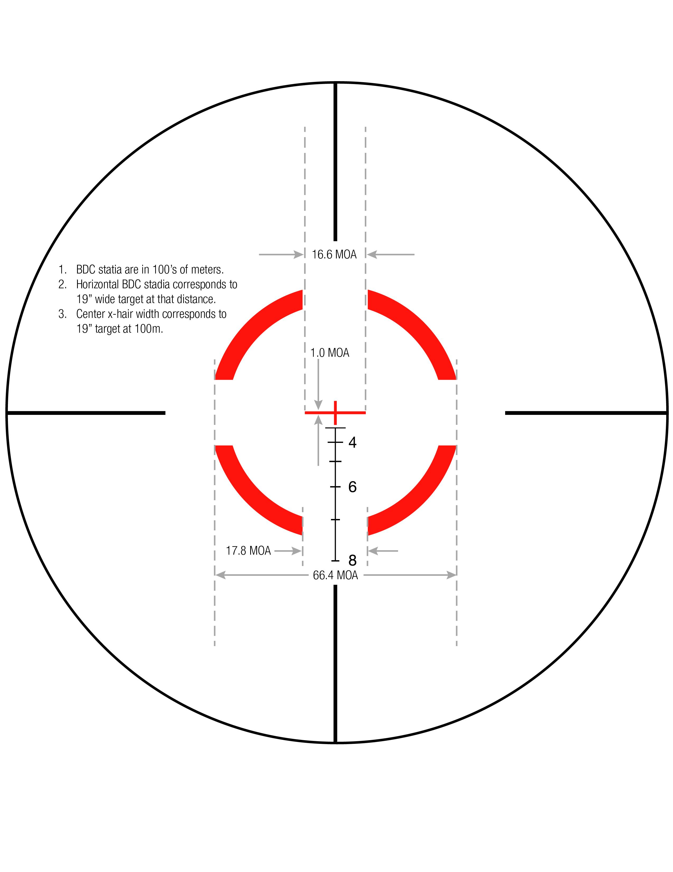 Download Segmented Circle Crosshair .223 / 77gr Reticle Measurements