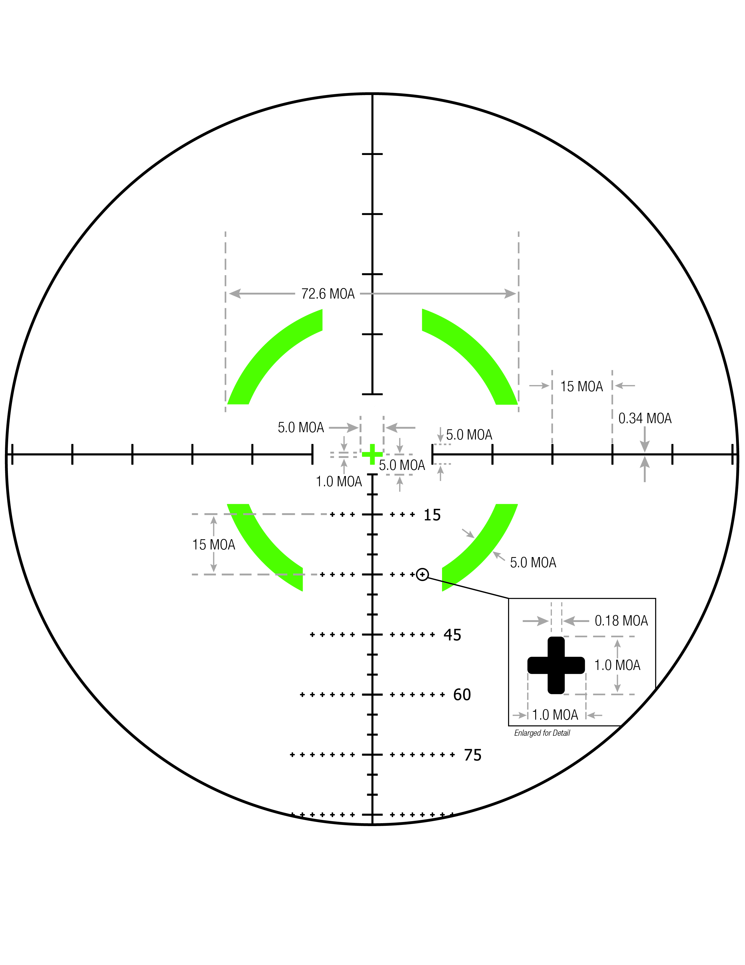 Download MOA Segmented Circle Crosshair Reticle Measurements