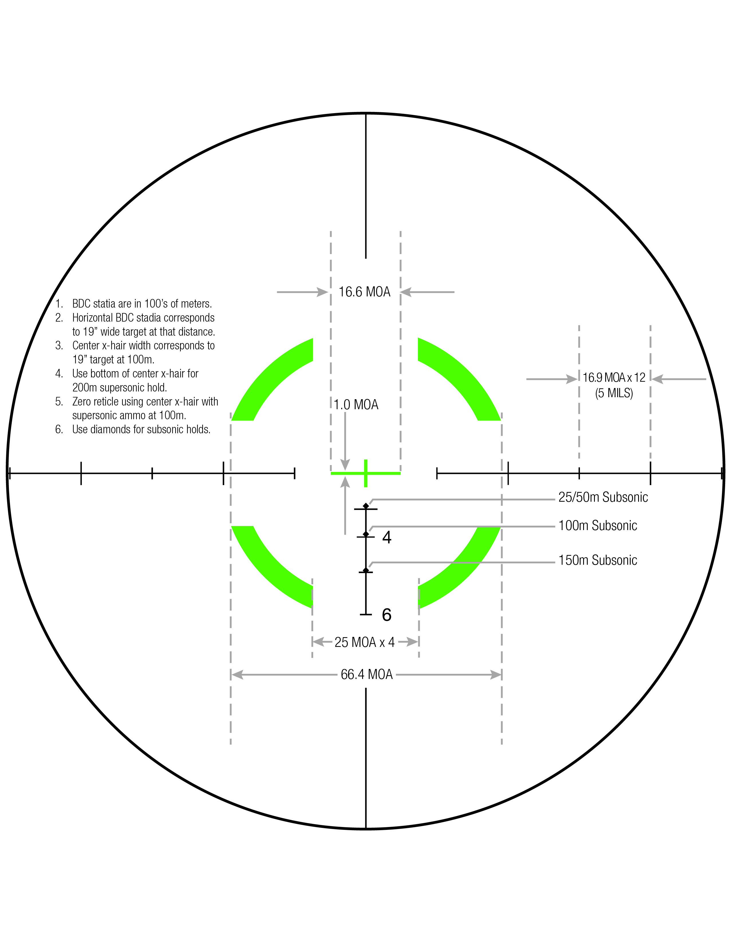 Download Segmented Circle Crosshair 300 BLK Reticle Measurements