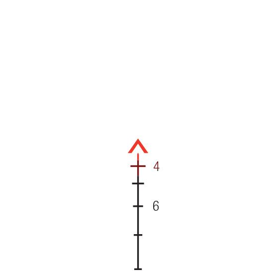 Trijicon ACOG<sup>®</sup> 3.5x35 BAC Riflescope - M193 RETICLE