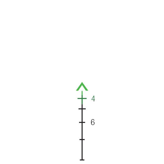 Trijicon ACOG<sup>®</sup> 3.5x35 Riflescope - M193 RETICLE